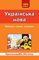 100% Довідник: Українська мова ( у)
