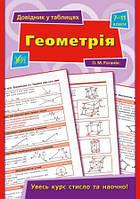 Довідник у таблицях: Геометрія. 7–11 класи