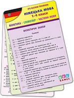 Усі базові правила. Німецька мова 1-4 класи