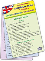 Усі базові правила. Англійська мова 1-4 класи