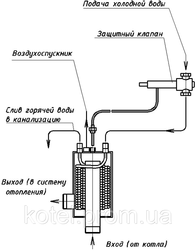 Схема охладителя твердотопливных котлов Termojet