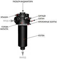 Фильтр сливной Filtrec (пластик) FR810C25 50л/мин комплект