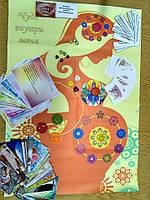 """Арт-терапевтическая игра - тренинг для беременных  девушек """" Чудо внутри меня"""". Марьина Любава."""