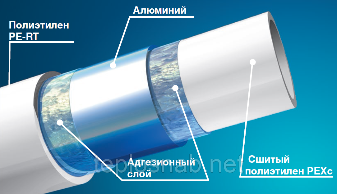 Труба металлопластиковая 63х6,0 Wavin Tigris Alupex PE-X/AL/PE (штанга 5 м)