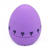 Таймер из пластика 7х5.5см в форме яйца Fissman