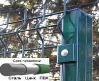 Столб для ограды 2.5 м с ПВХ, фото 1