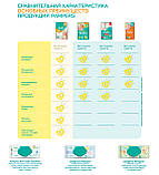 Подгузники (підгузники) Pampers Premium Care Размер 4 (Maxi) 9-14 кг, 104 подгузника АКЦИЯ, фото 2