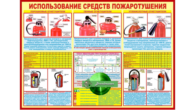 Разработка оперативного плана тушения пожара