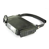 MG81007 1.8x 2.3X 3.7X 4.8x Шлем увеличительного стекла третьих рук освещенное увеличительное стекло с подсветкой для чтения очки Часы часы ремонт