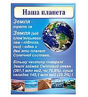 Плакат по Географии Наша Земля