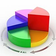 Сценарийное бизнеспланирование