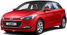Защиты двигателя на Hyundai i20 (c 2014--)