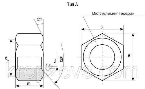 Схема габаритных размеров гайки ГОСТ 9064-75 типа А