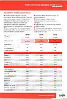 20020 Концентрат універсальний для свиней стартер 25%/ гроуер 15%/ фінішер 10%, 25кг(ОПТОВА ЦіНА В ПРАЙСІ)