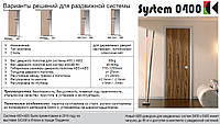 Раздвижная система + напр. 200см 80кг Koblenz Art.040080/G200E