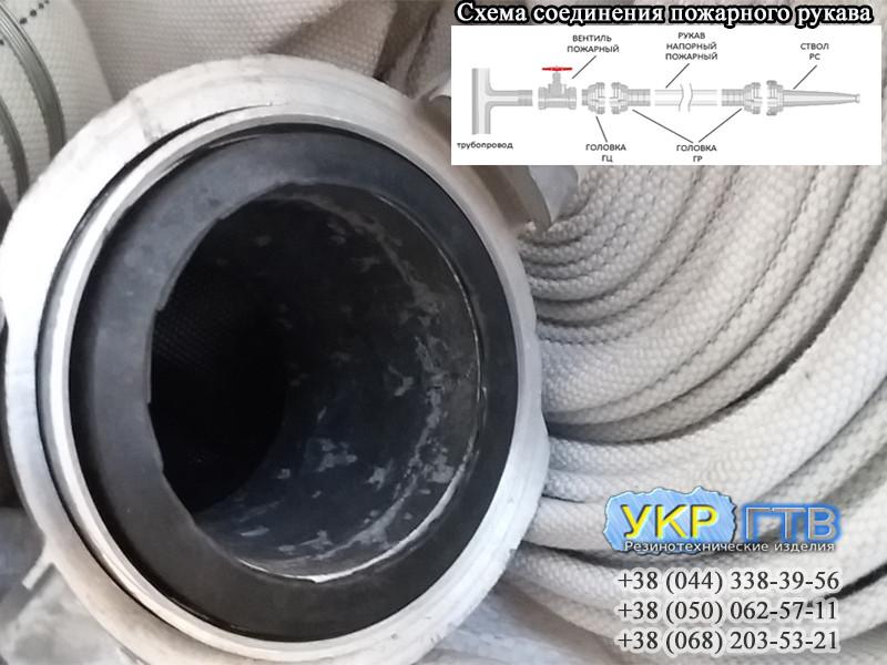 Шланги Пожарные ДСТУ 3810-98