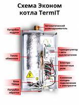 Электрокотел TermIT Эконом KET-06-1Е. Бесплатная доставка., фото 3