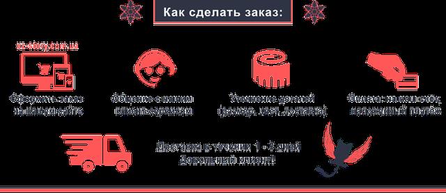 Рисунок схема Как сделать заказ в интернет-магазине xz-story.com.ua