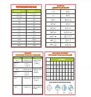 Комплект картонных плакатов по Математике