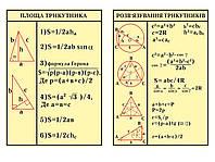 Плакати для Математики Трикутники