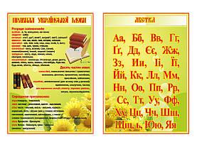 Плакаты для начальных классов
