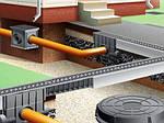 Дренажные системы и системы отвода стоков