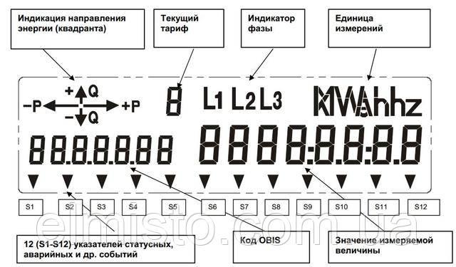 Дисплей многофункционального счетчика электроэнергии АСЕ6000 купить