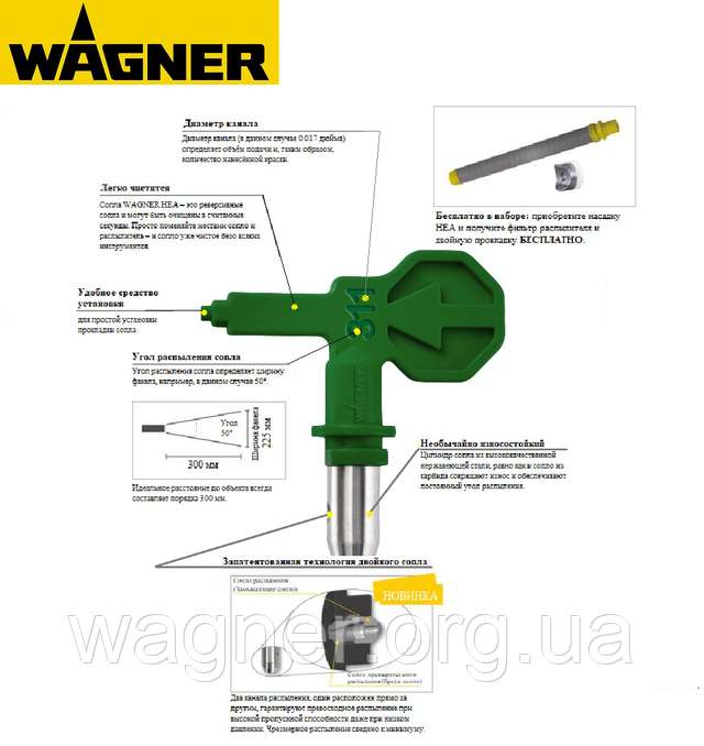 купит покрасочное оборудование Wagner в Украине, Одессе, краскопульты
