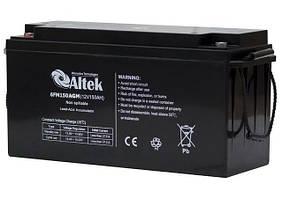Гелевые аккумуляторы (GEL)