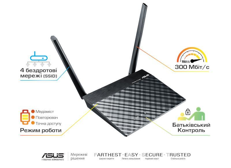 Маршрутизатор ASUS RT-N11P