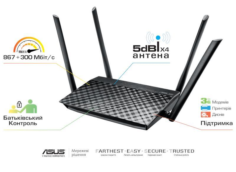 Маршрутизатор ASUS RT-AC1200