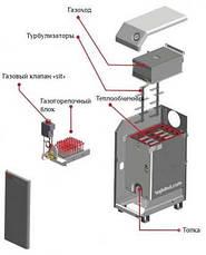 Котел газовый дымоходный энергонезависимый Житомир-3 КС-Г-0025 СН, фото 3