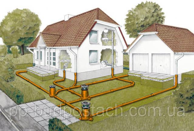 Что следует знать при заказе канализации для загородного дома