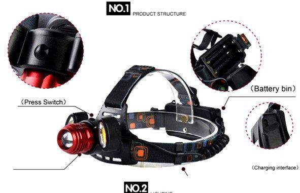 Фонарь налобный аккумуляторный 2в1 YT-1500 (2117)