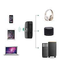 Ugreen Bluetooth 4.1 аудио ресивер приемник звука