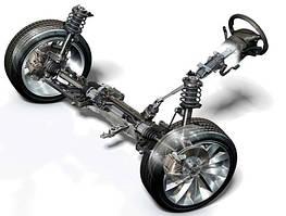 Рулевое Управления ВАЗ